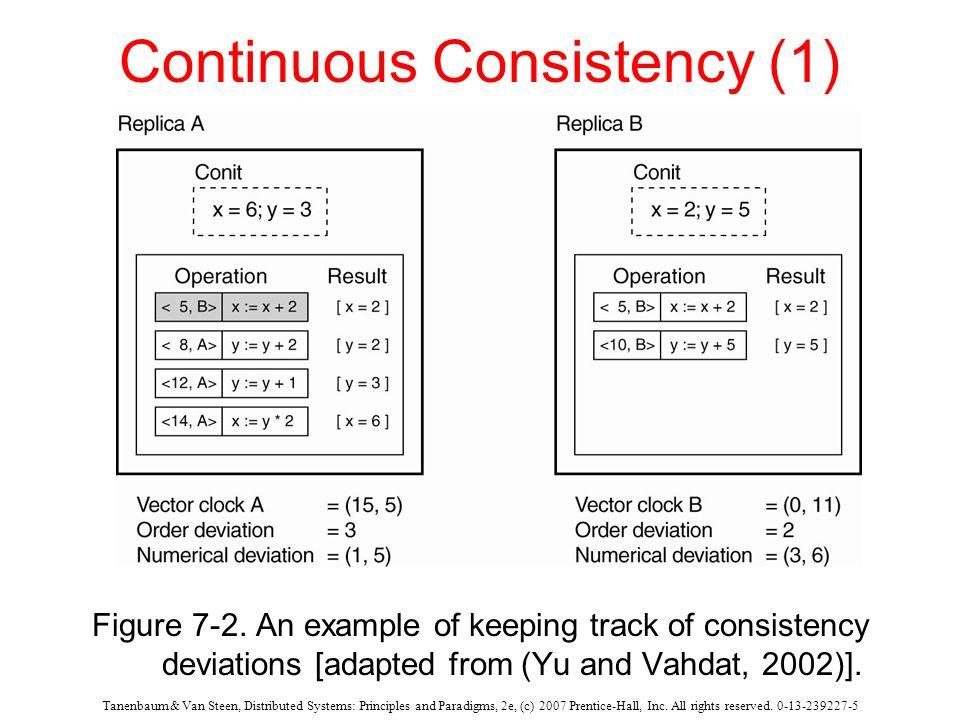 Continuous Consistency (1)