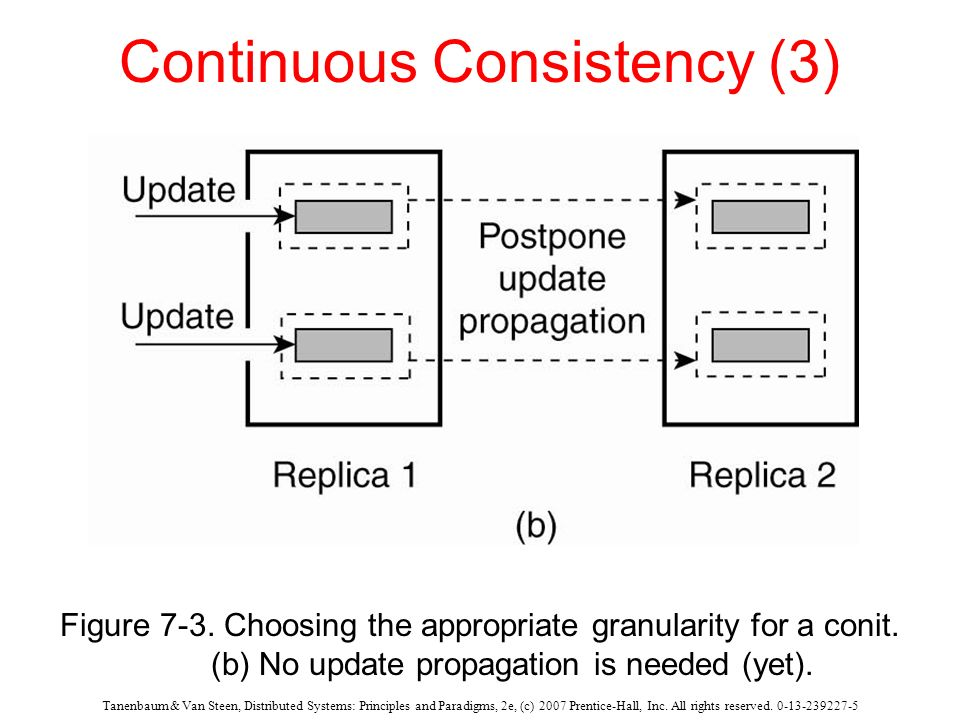 Continuous Consistency (3)
