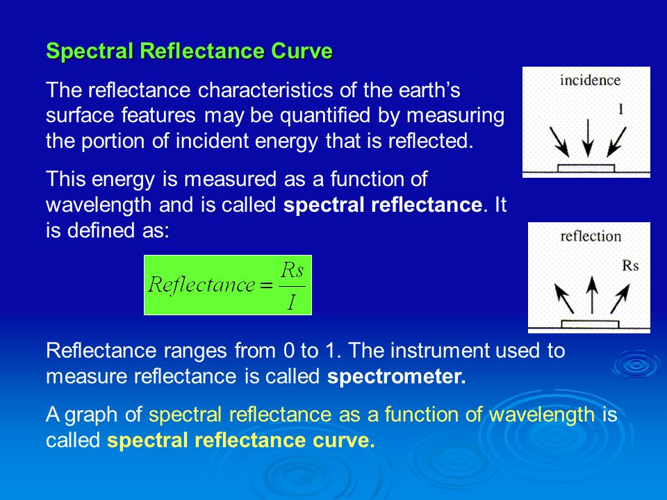 Interactions of EMR with the Earth's Surface - ppt download