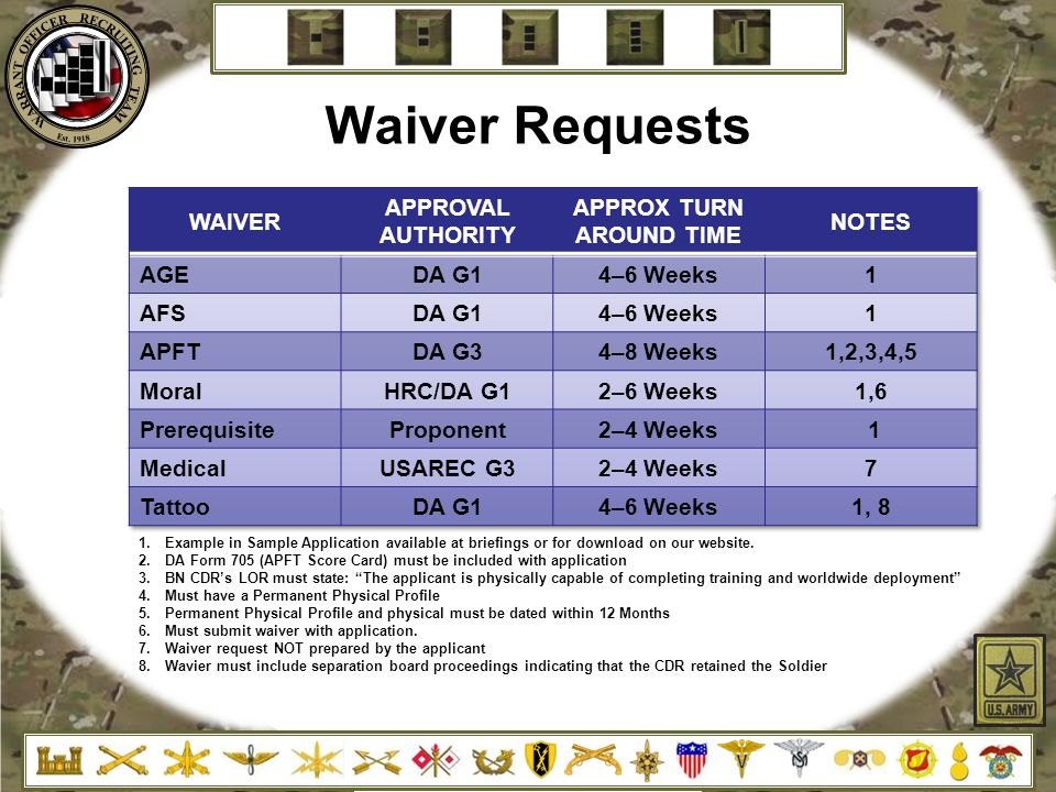 Warrant Officer Recruiting Brief - ppt video online download