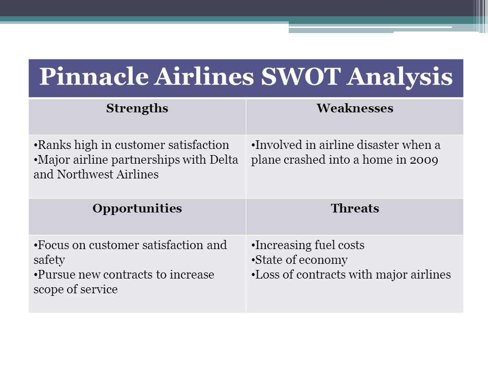 airline industry swot analysis Swot: in respect to swot analysis, the challenge as faced was in respect to identifying the actual threats that the airline faces from the external environment since, competition is usually the threat that is prevalent in respect to all kinds of industry, but the main factor is the actual threat to qantas airline in performing its operations.