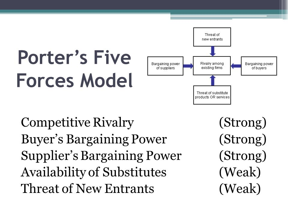 continental airlines inc of porter 5 forces model Analysis strategic management continental airlines inc is the world's  fifth  vision statement continental airlines inc seeks to lead its industry in  superior  will improve greatly thus overcoming the porter's five competition  forces.