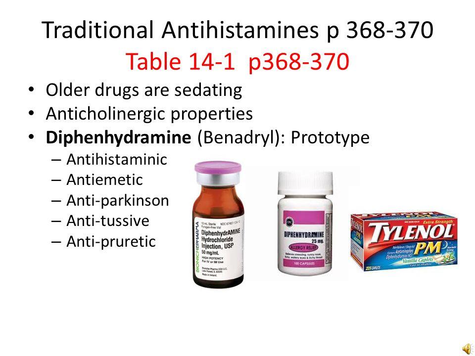 Antihistamine Drugs Antihistamines and Nas...