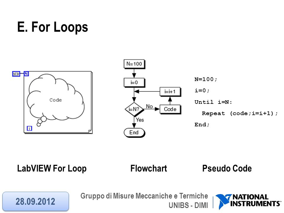 E. For Loops LabVIEW For Loop Flowchart Pseudo Code 28.09.2012 N=100;