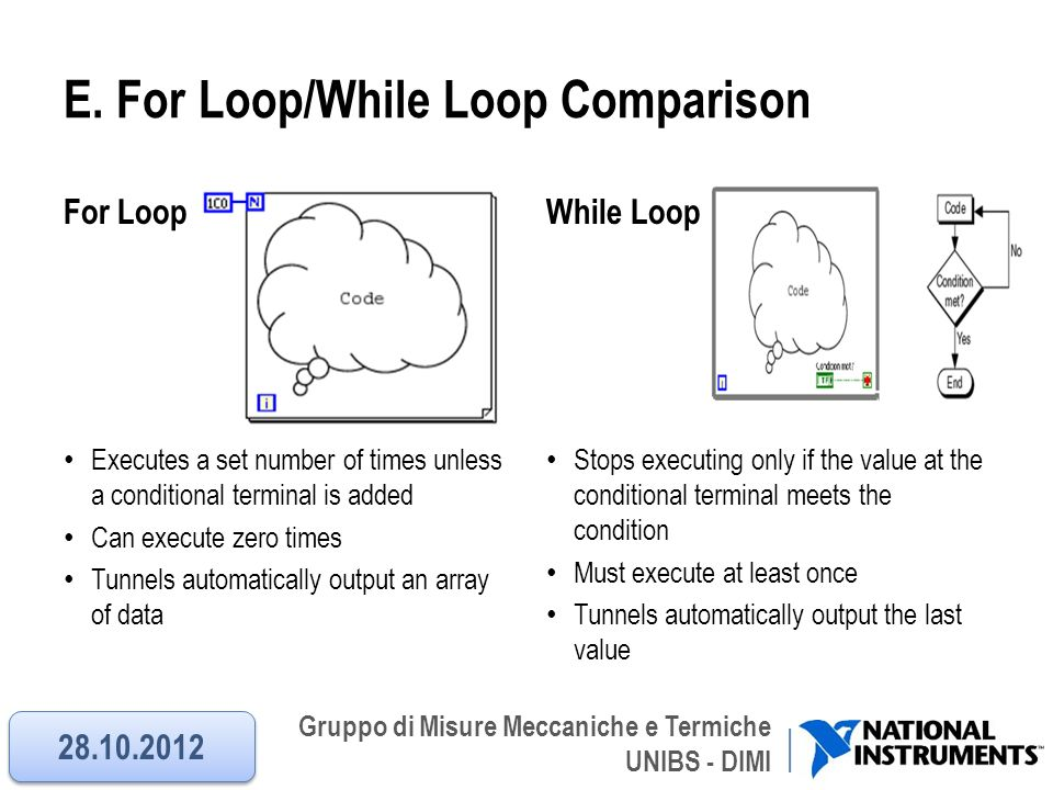 E. For Loop/While Loop Comparison