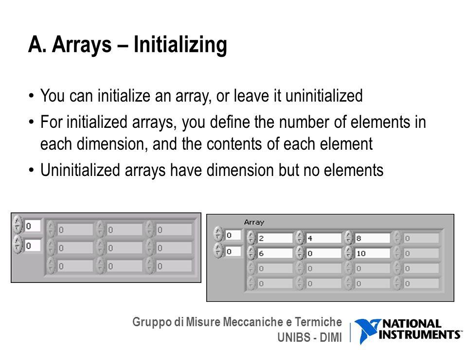 A. Arrays – Initializing