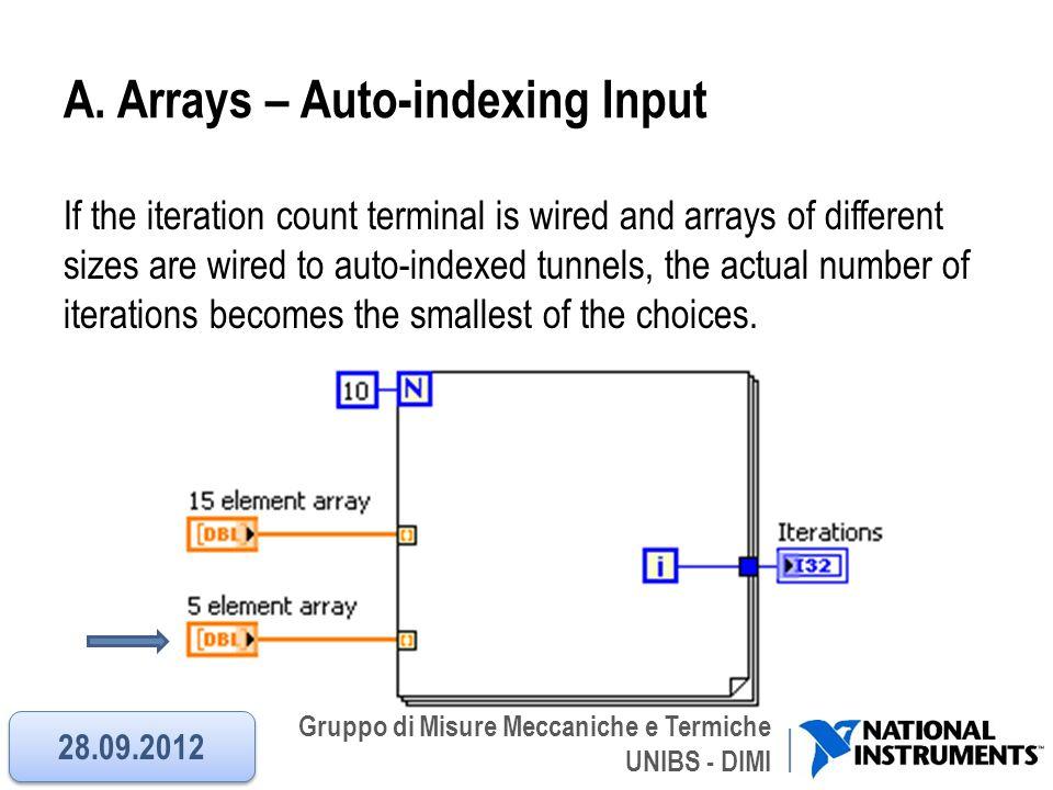 A. Arrays – Auto-indexing Input