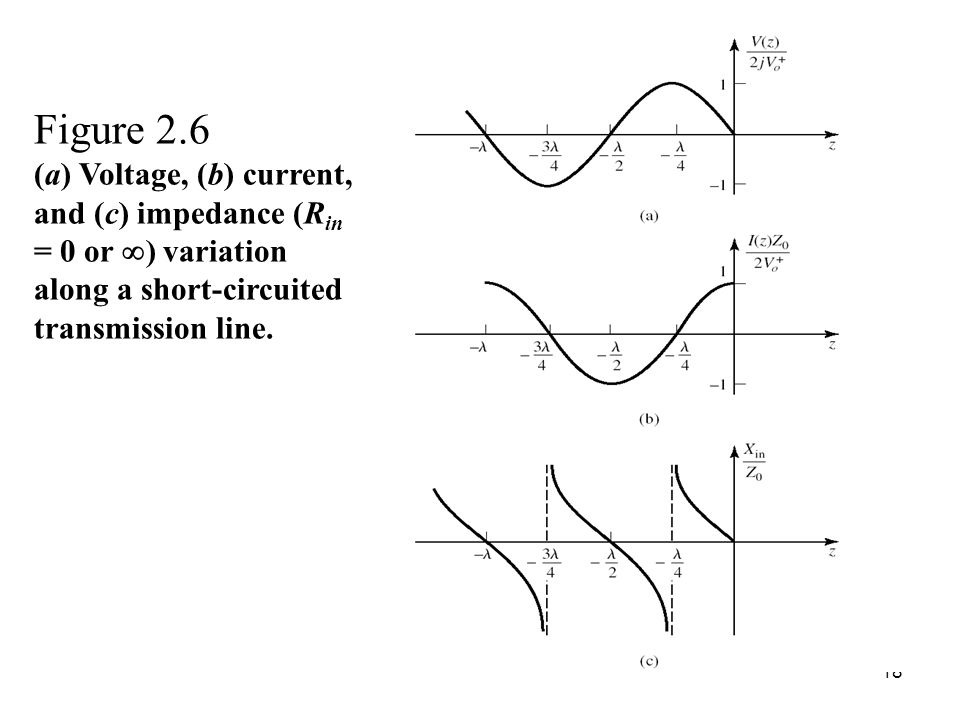 chapter 2  transmission line theory