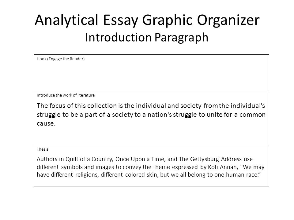 introduction to an analytical essay How to write an outline for analytical essay before writing any analytical essay, it is of great essence to write its outline it helps in simplifying the workload that is to be done during the essay.
