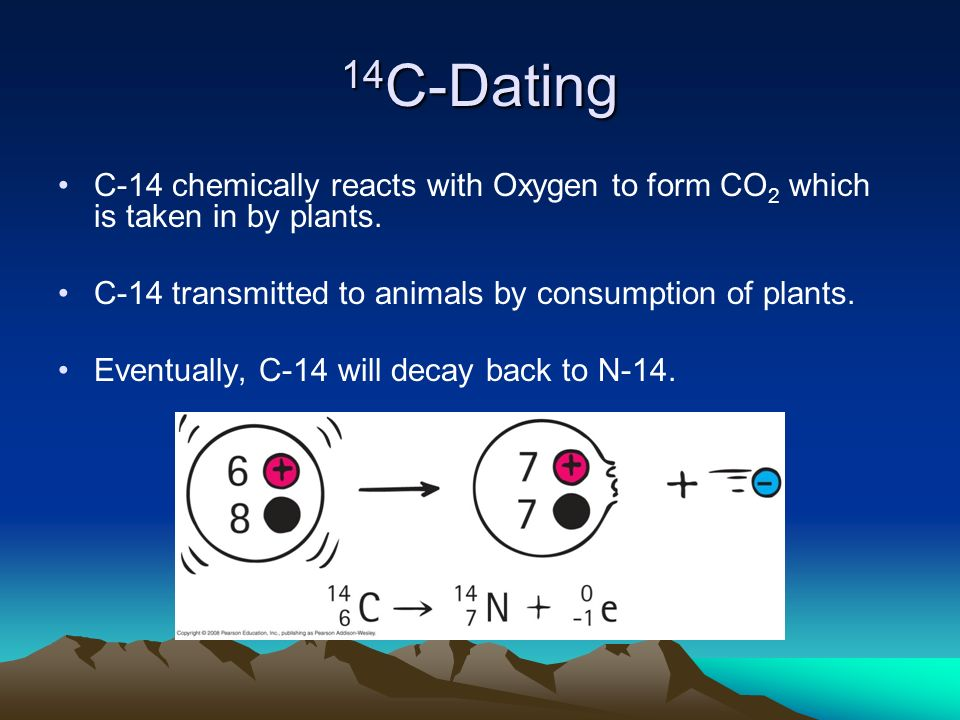 online dating lecture This section provides the lecture notes for the course.