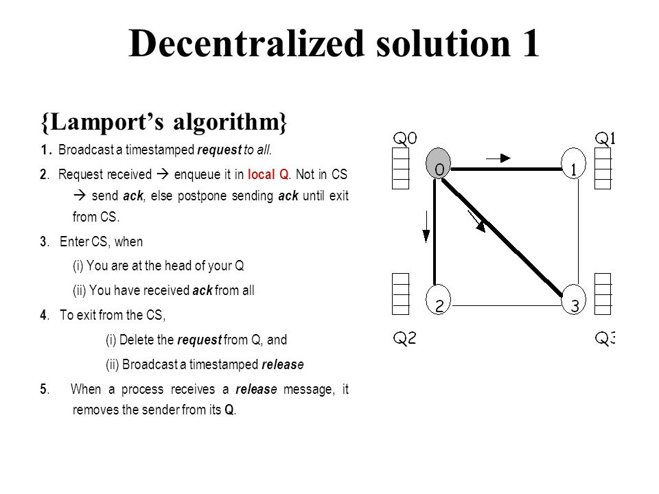 Decentralized solution 1