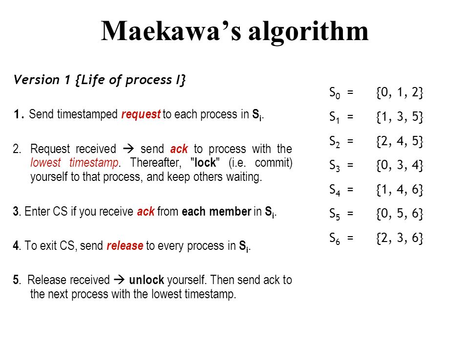 Maekawa's algorithm Version 1 {Life of process I} S0 = {0, 1, 2}