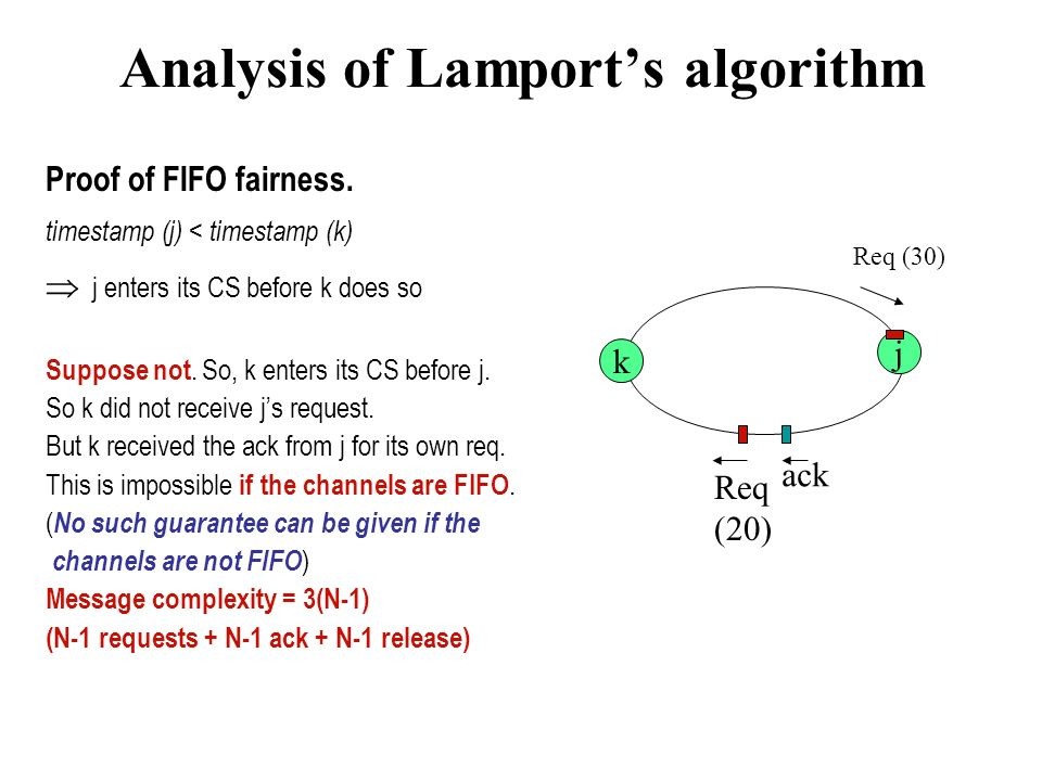 Analysis of Lamport's algorithm