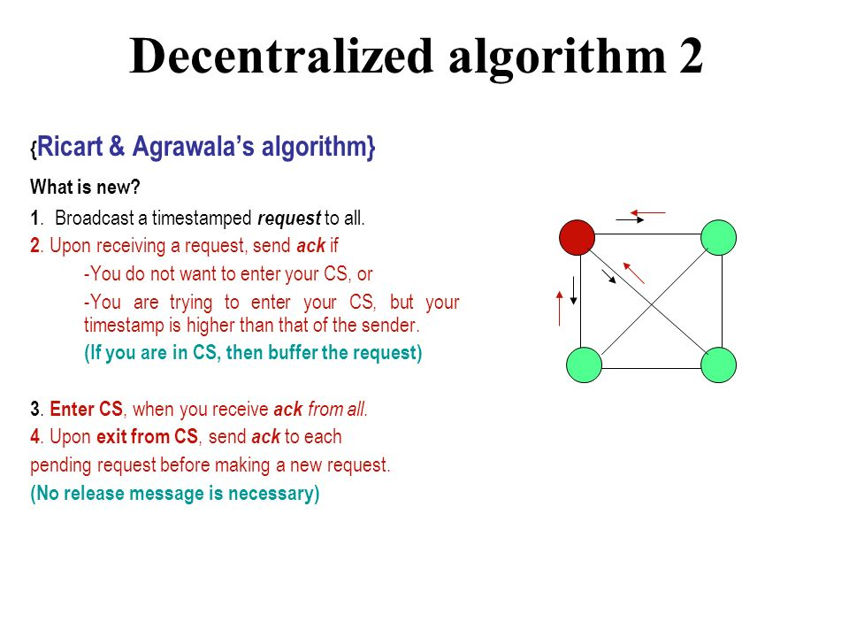 Decentralized algorithm 2