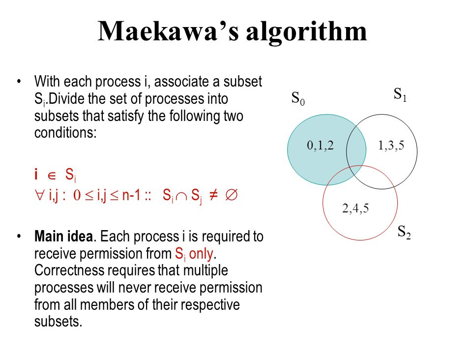 Maekawa's algorithm With each process i, associate a subset Si.Divide the set of processes into subsets that satisfy the following two conditions: