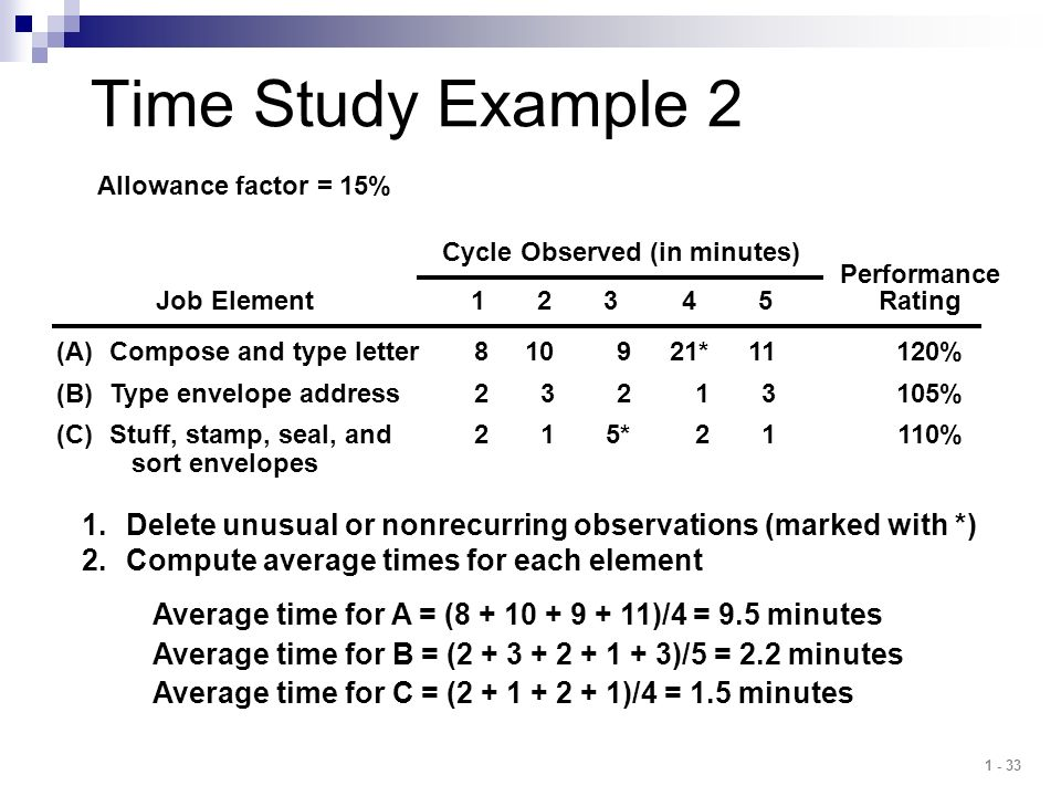 Time Study Example 2 Allowance factor = 15% Performance. Job Element 1 2 3 4 5 Rating. Compose and type letter 8 10 9 21* 11 120%