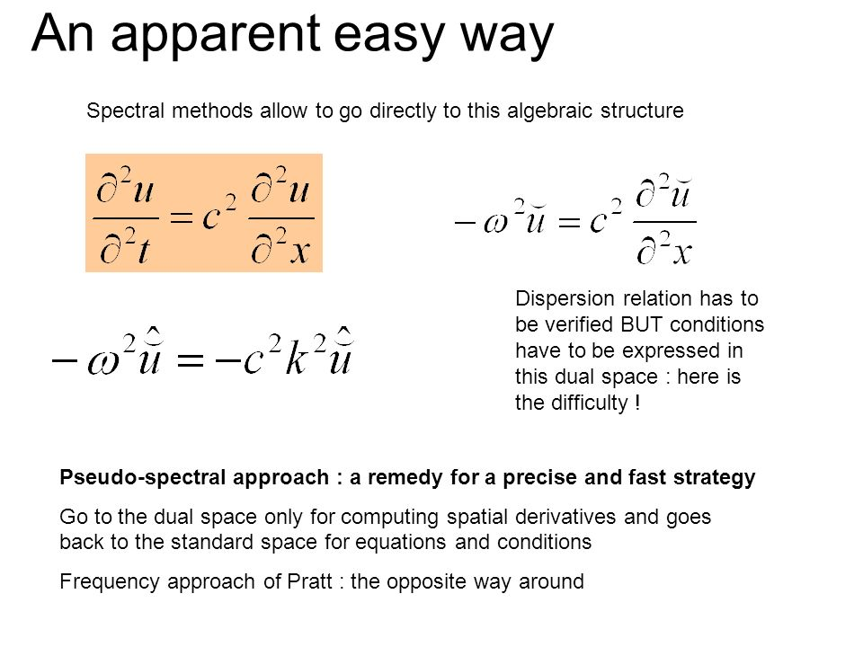 An apparent easy way Spectral methods allow to go directly to this algebraic structure.