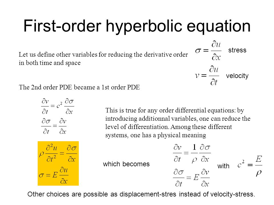 First-order hyperbolic equation