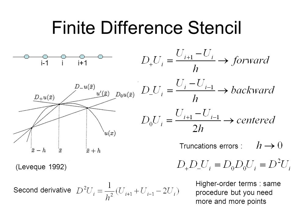 Finite Difference Stencil