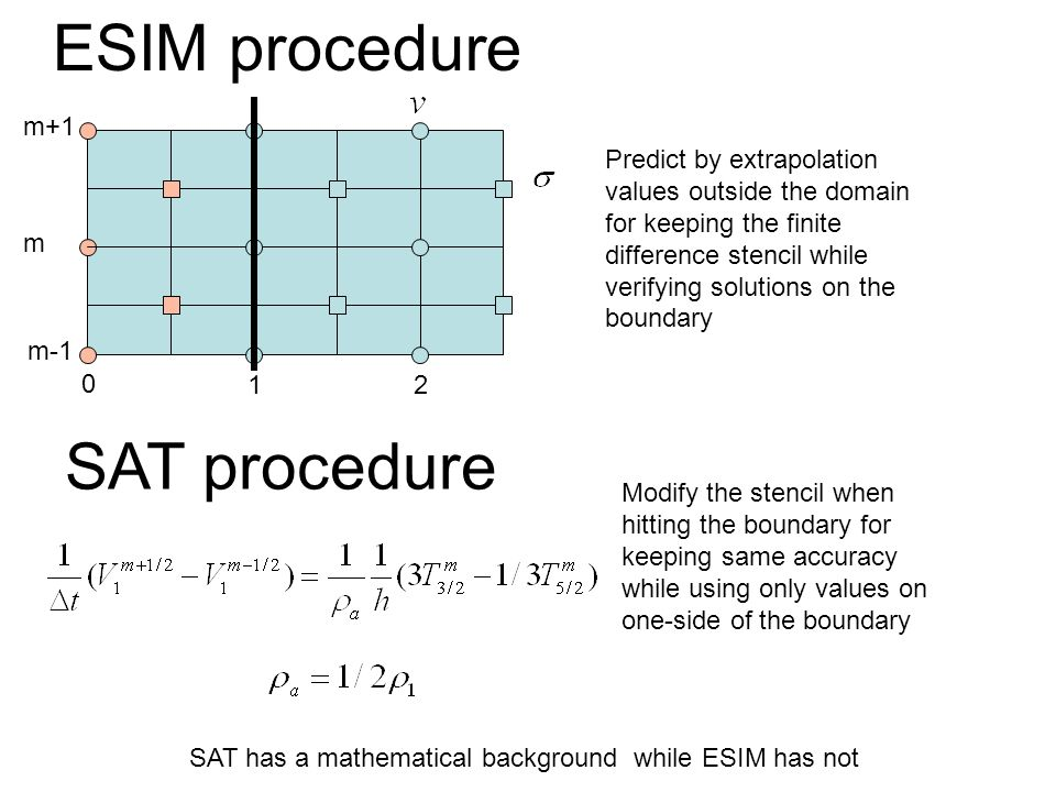 ESIM procedure SAT procedure 1 2 m-1 m m+1