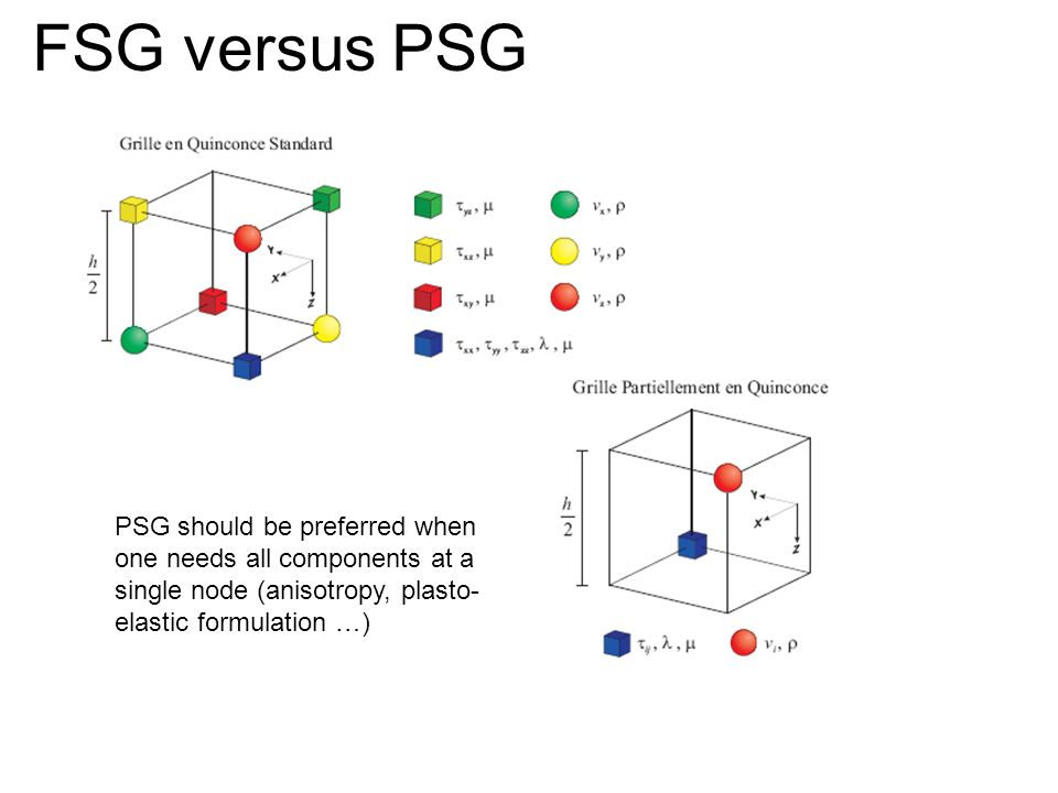 FSG versus PSG PSG should be preferred when one needs all components at a single node (anisotropy, plasto-elastic formulation …)