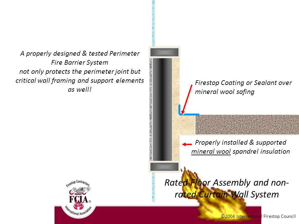 Fire Safing Details : Fire containment in multi story buildings ppt download
