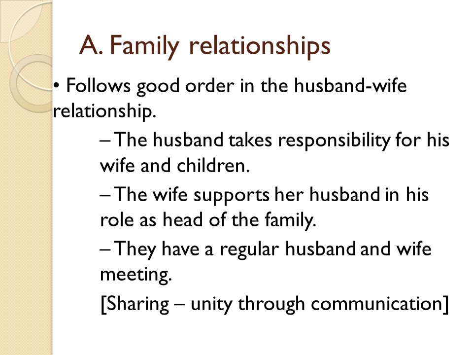 roles responsibility and relationship in life Contrary to popular belief, gender roles play a significant role in a marriage these roles determine household duties, the primary decision maker and the success or failure of the marriage.