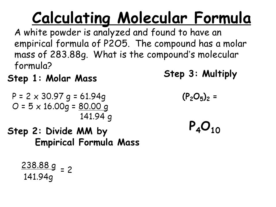 Empirical, molecular, and structural formulas