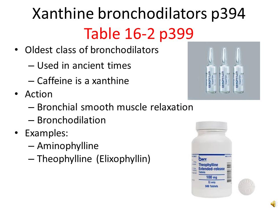 Bronchodilators And Other Respiratory Agents Ppt Video