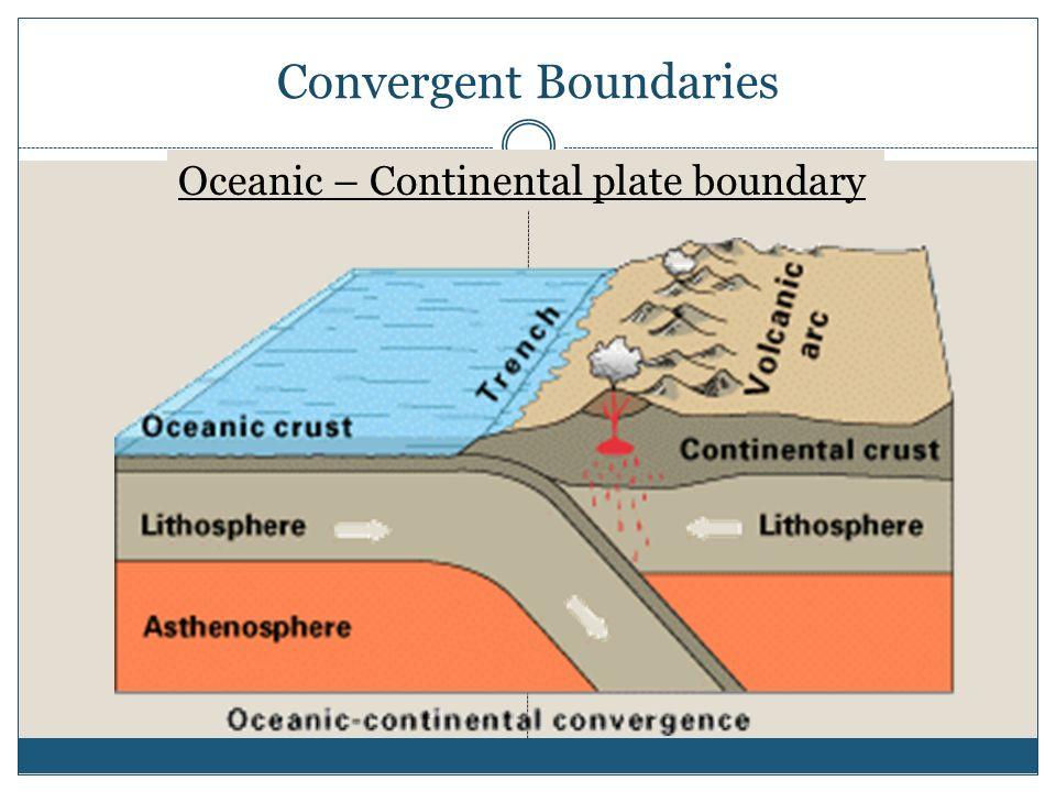 Chapter 9: Plate Tectonics - ppt download