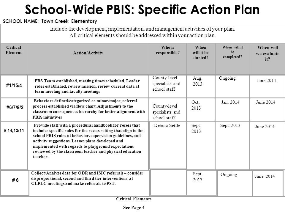 10+ Sample School Action Plans | Sample Templates