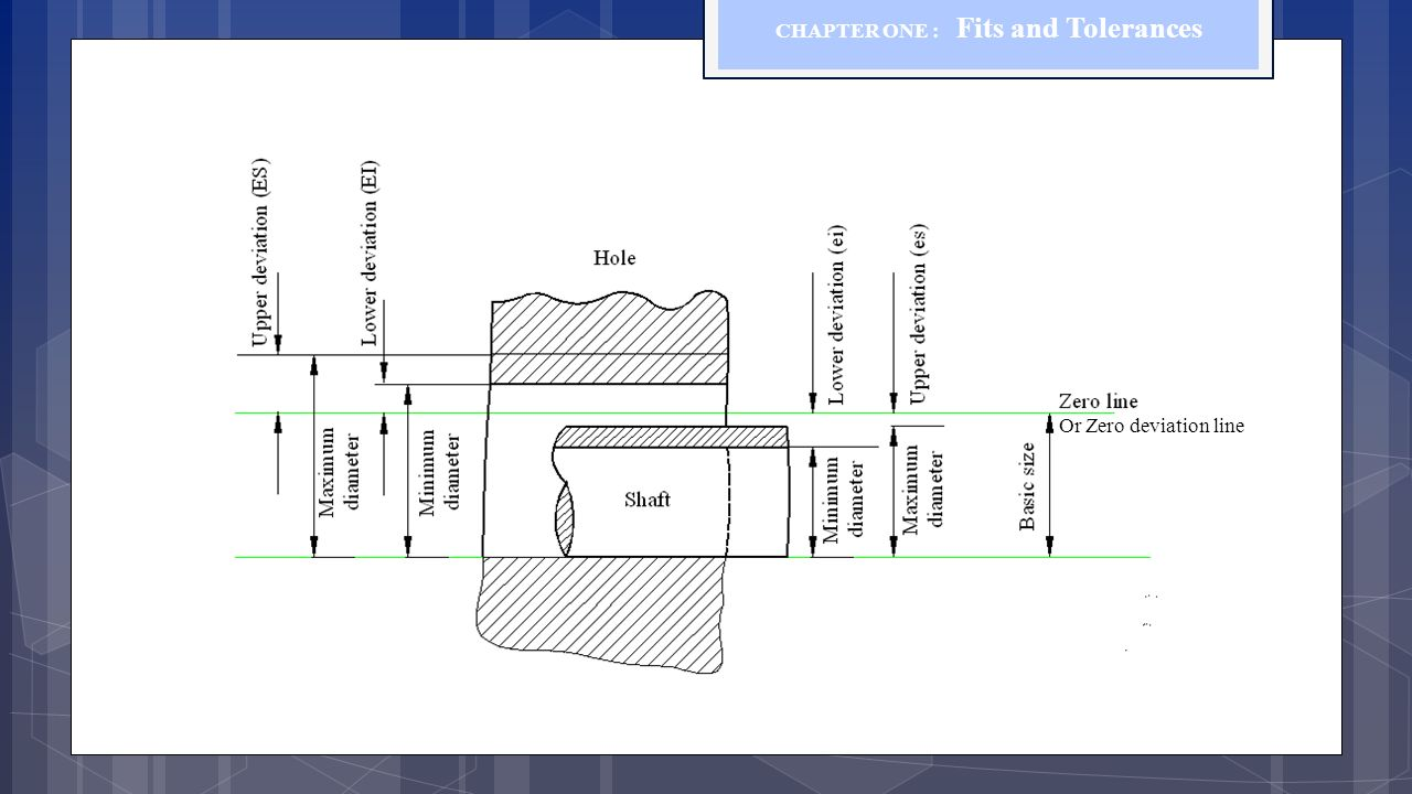 difference between hole basis system and shaft basis system pdf