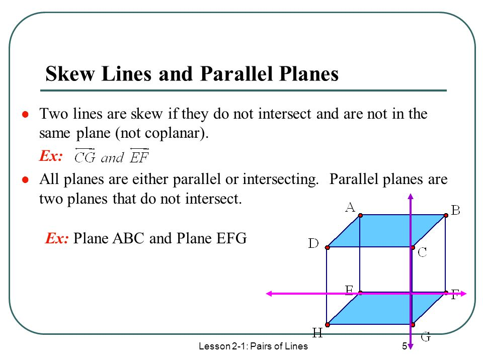 parallel planes. skew lines and parallel planes