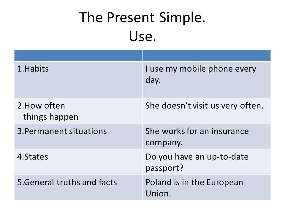 Present Simple Present Continuous Present Perfect
