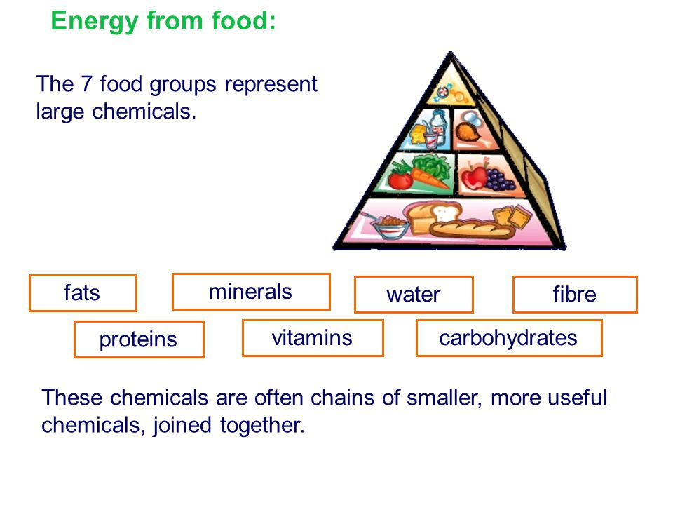 Energy from food: The 7 food groups represent large chemicals ...