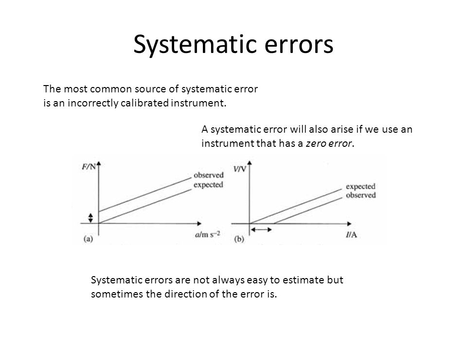 Uncertainties and errors ppt download a systematic error will also arise if we use an instrument that has a zero error systematic errors are not always easy to estimate but sometimes the ccuart Image collections