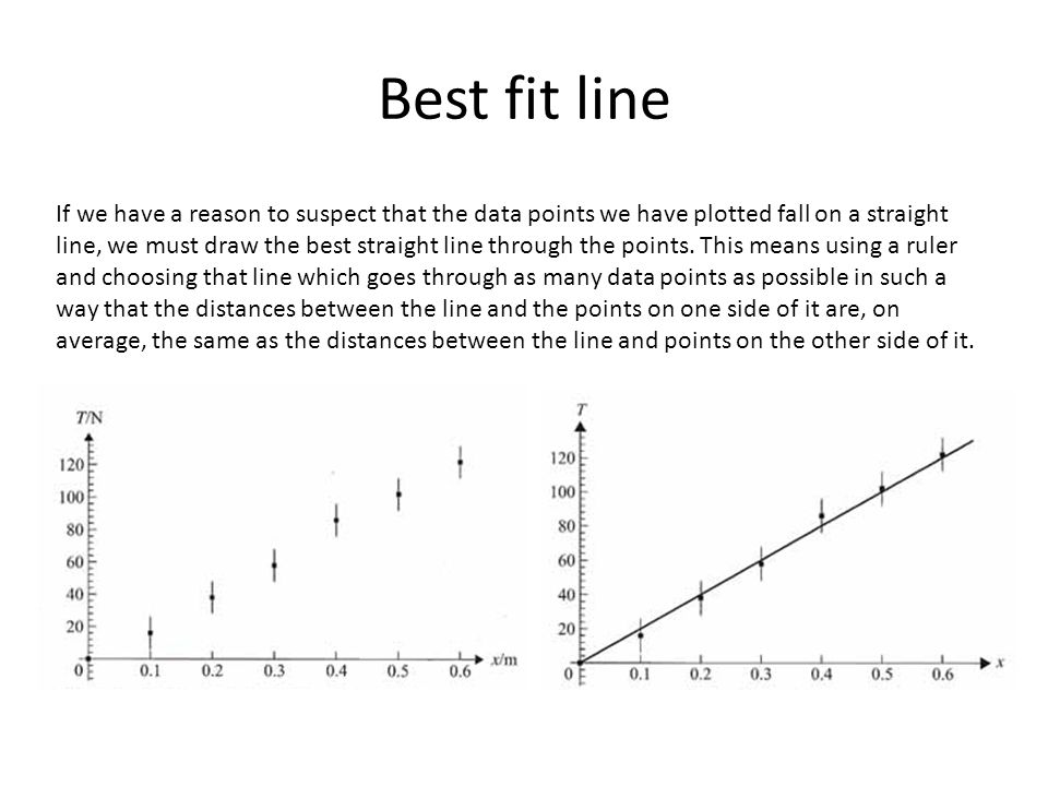 Drawing Lines Of Best Fit : Uncertainties and errors ppt download