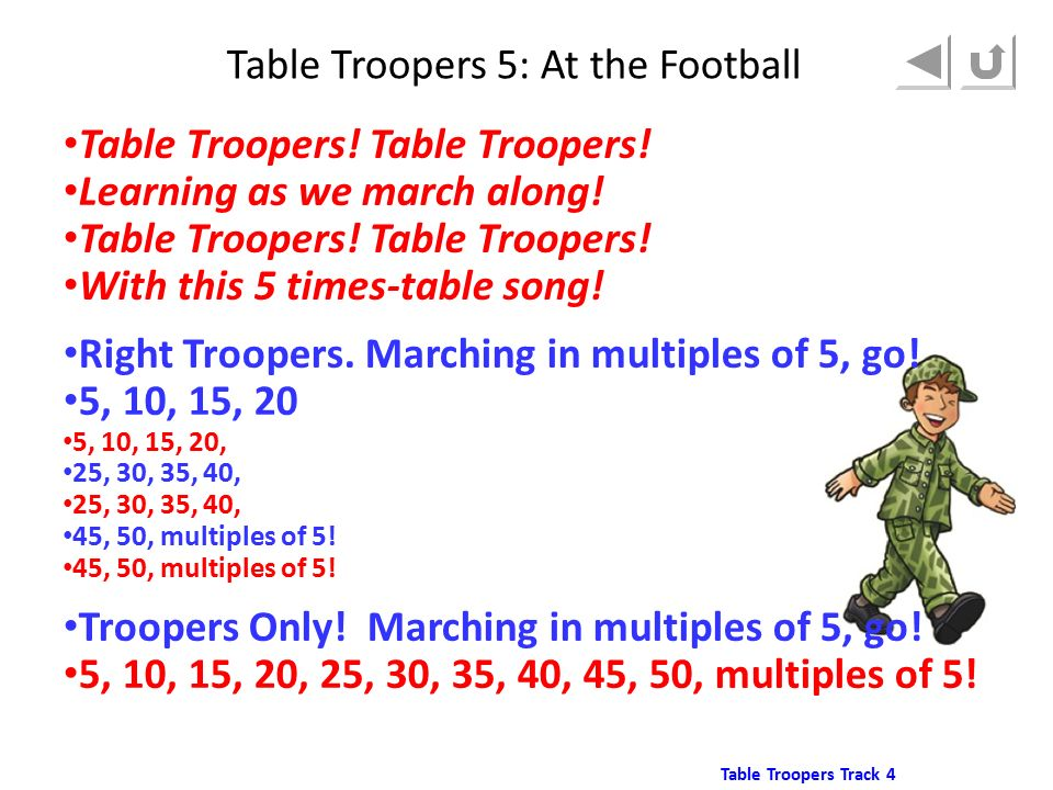 Table trouper words ppt video online download for 10 times table song