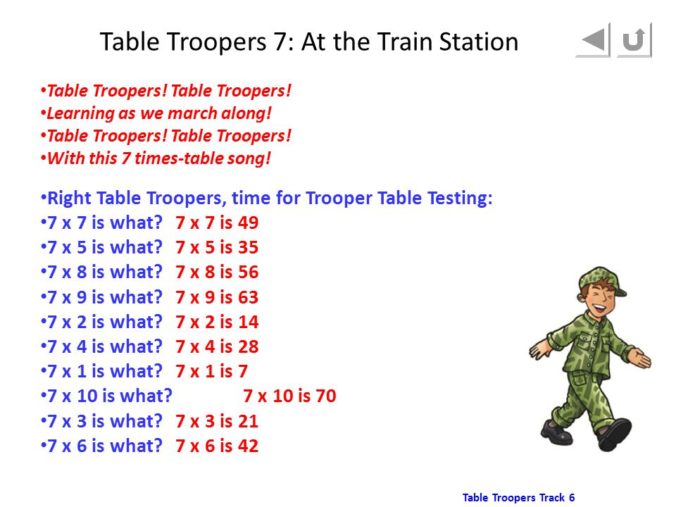 Table trouper words ppt video online download for 10 x table song