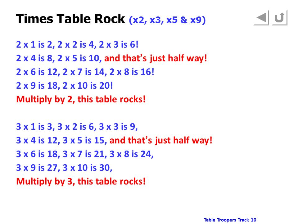 table trouper words ppt video online download