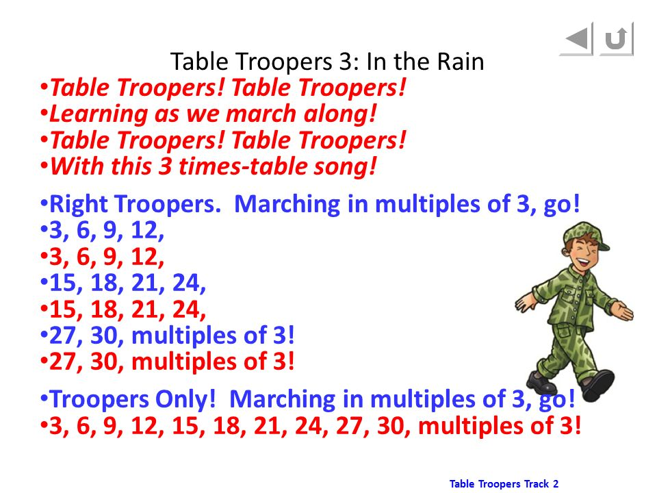 Table trouper words ppt video online download for 12 times table song