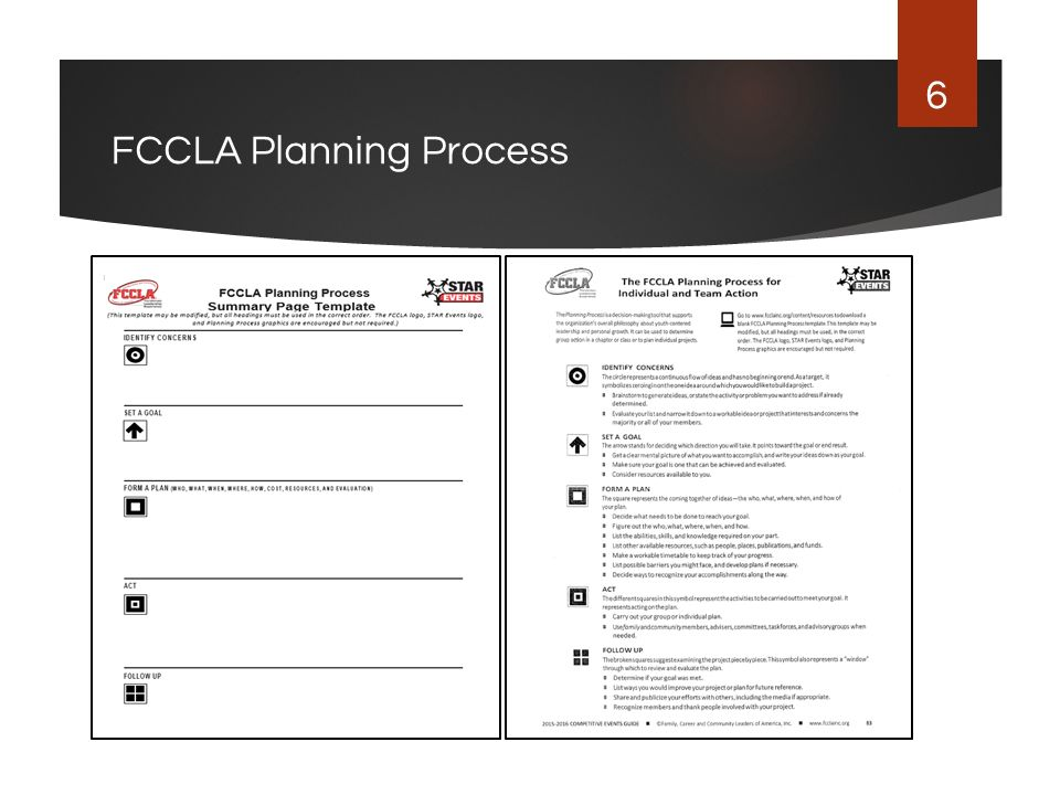 CRE Choices for National STAR and State Events for ppt download – Fccla Planning Process Worksheet