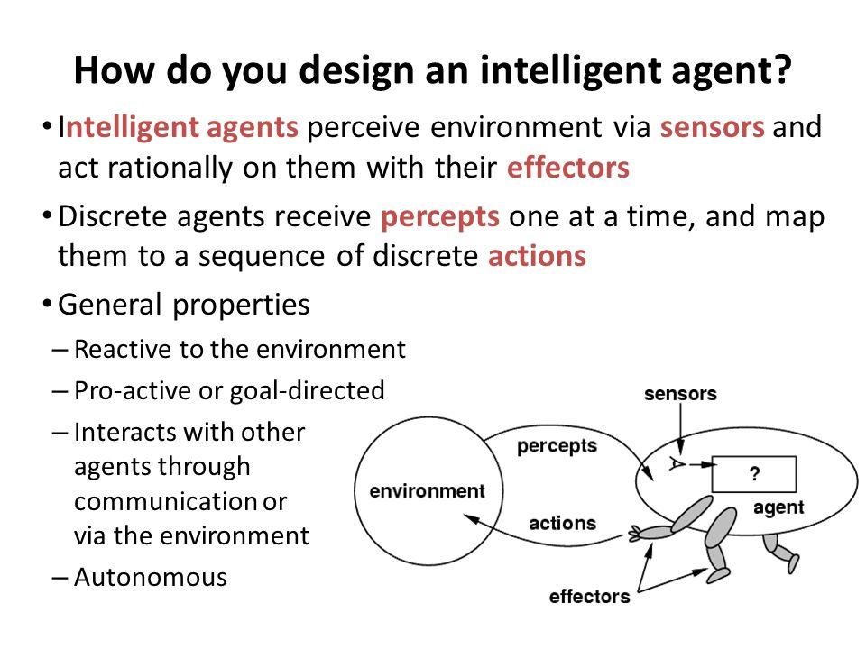 Intelligent Agents Chapter ppt video online download