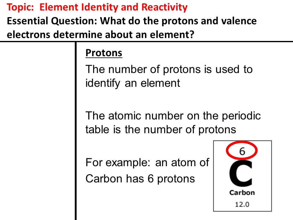 Periodic Table reactivity of atoms in the periodic table : Topic: Element Identity and Reactivity - ppt video online download