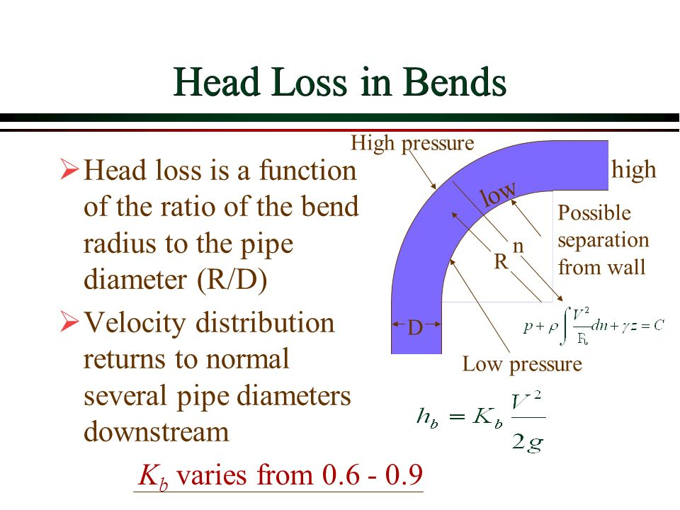 NEWTONIAN FLOW MODELING THROUGH 90 PIPES BENDS - …
