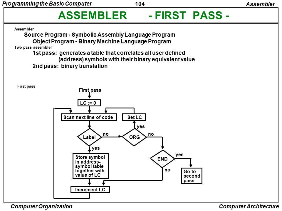 ASSEMBLER - FIRST PASS -