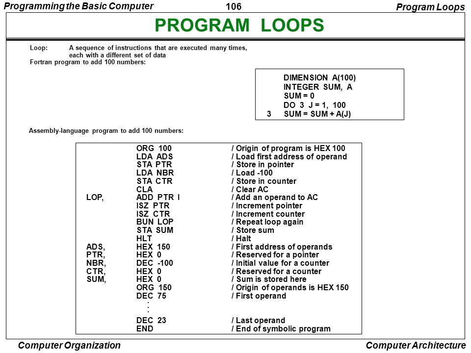PROGRAM LOOPS Programming the Basic Computer Program Loops