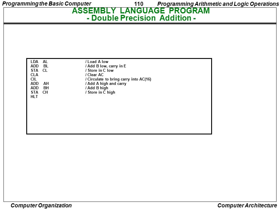 ASSEMBLY LANGUAGE PROGRAM - Double Precision Addition -