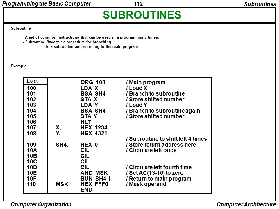SUBROUTINES Programming the Basic Computer Subroutines Loc. 100 101