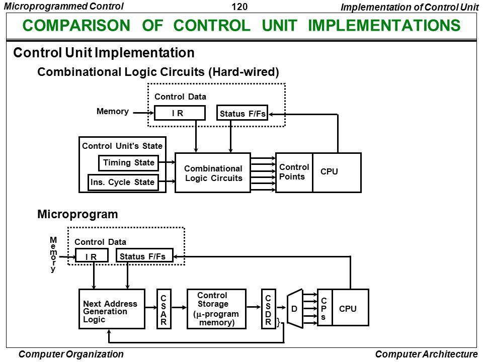 COMPARISON OF CONTROL UNIT IMPLEMENTATIONS